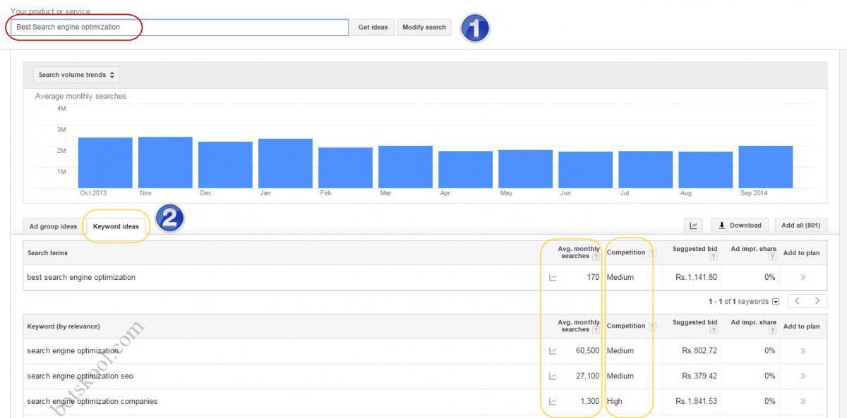 Google Keyplanner SEO Tool adwords
